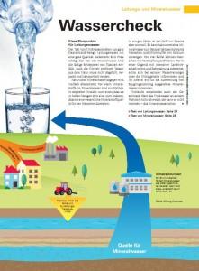 Der große Wassercheck2